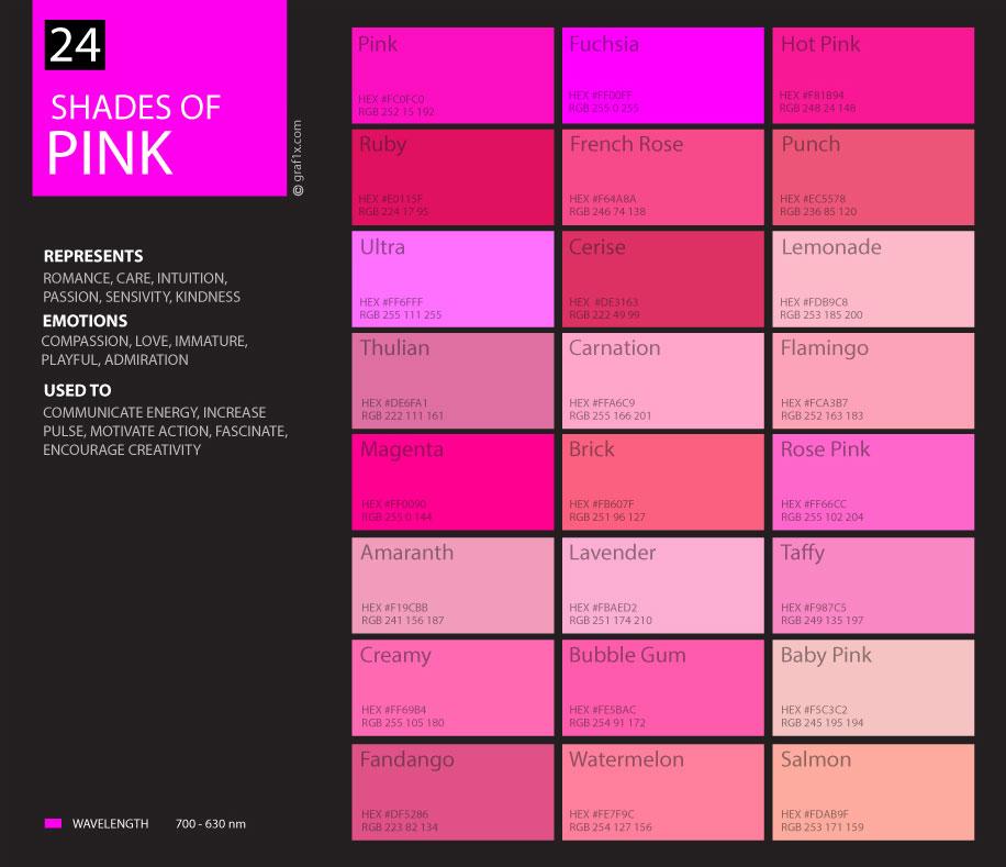 Macam Macam Warna Pink
