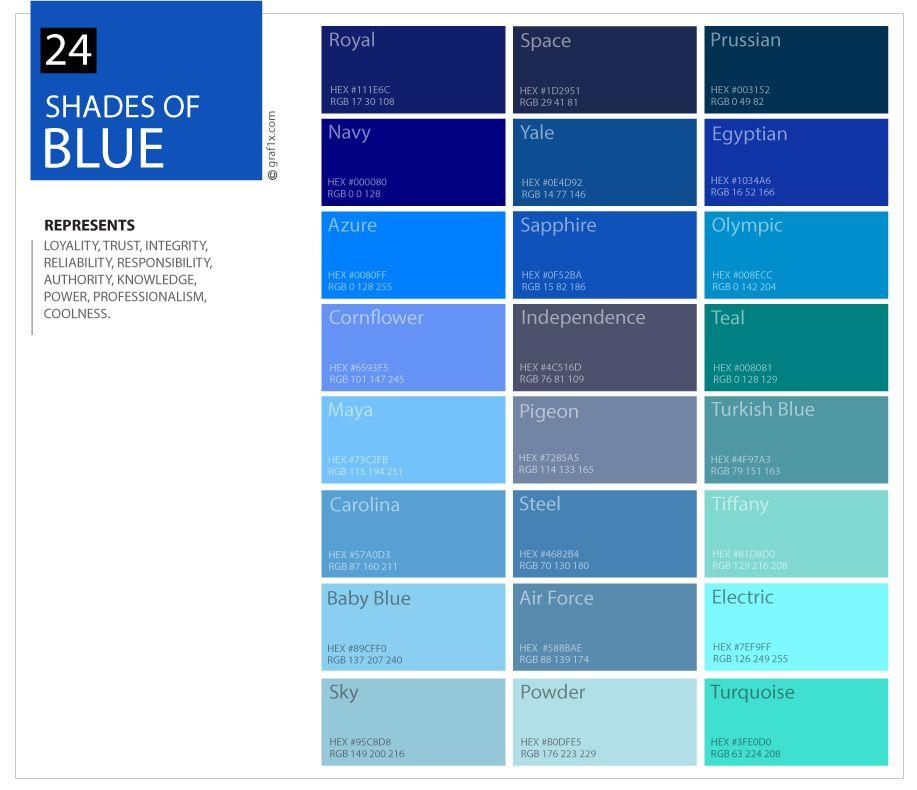 Macam Macam Warna Biru